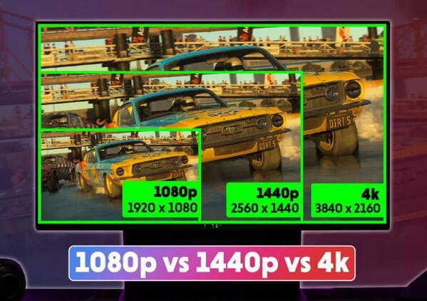 1080p- vs. 4K-Monitor