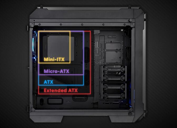 Micro-ATX Vs Mini-ITX Vs ATX